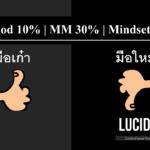 method mm mindset