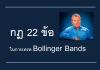 เทรด Bollinger Band