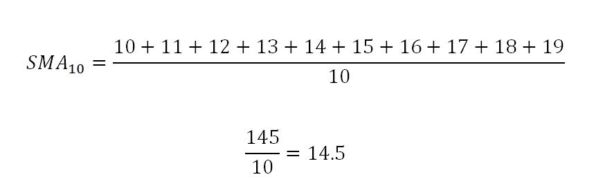 ตัวอย่าง คำนวณ SMA