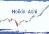 Heikin-Ashi