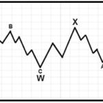 double zigzag